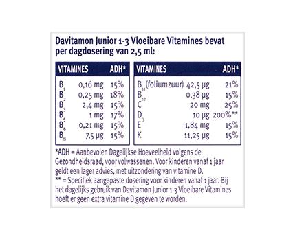 Davitamon Junior Vloeibare vitamines Dosering