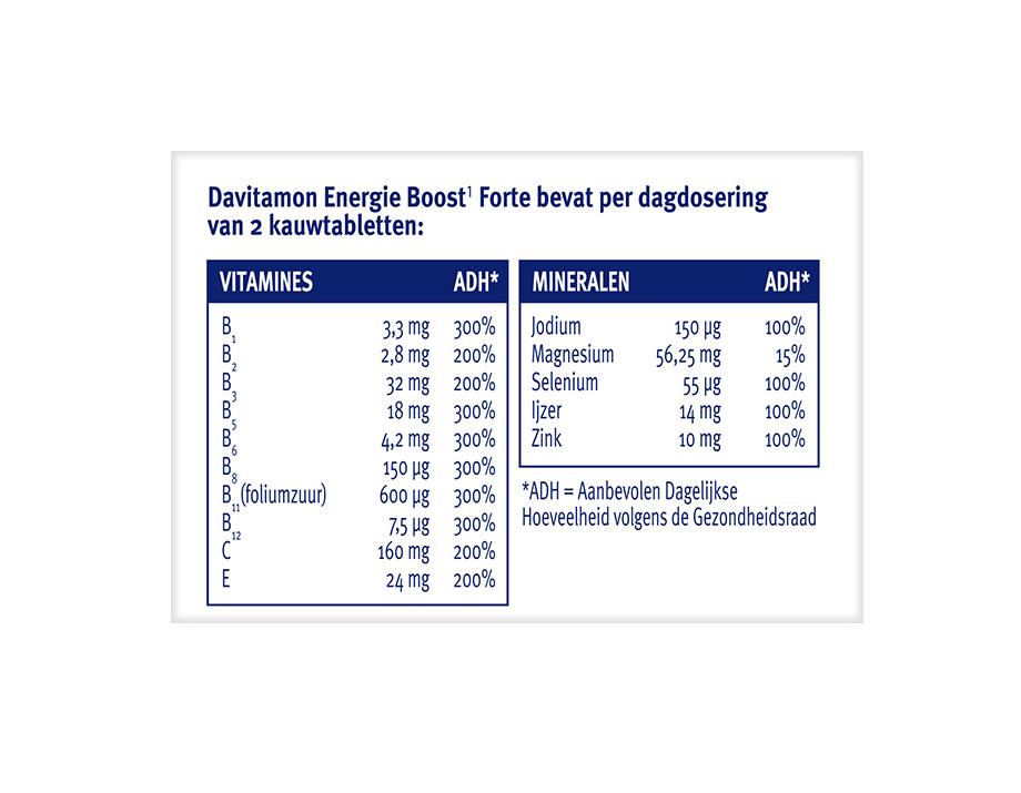 Davitamon Energie Boost Forte Kauwvitamines Dosering