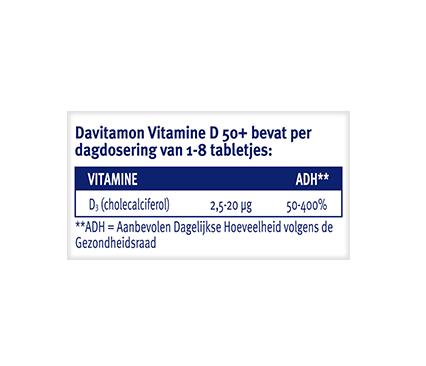 Davitamon Vitamine D 50+ 250 Smelttabletten Dosering