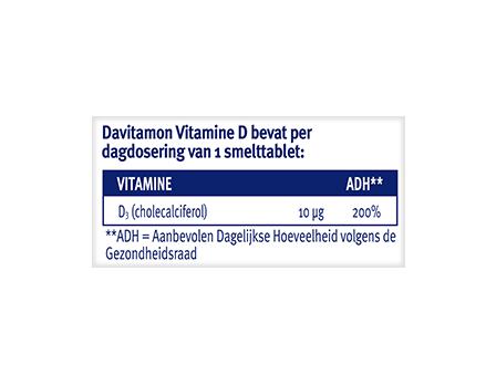 Davitamon Vitamine D Volwassenen Smelttabletten Dosering