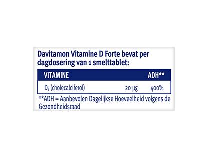 Davitamon Vitamine D3 forte Smelttabletten Dosering