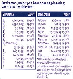 Davitamon Junior 3-12 Banaan Kauwtabletten Dosering 2
