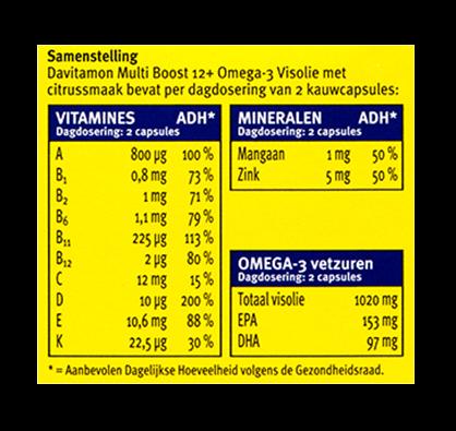Davitamon Multi Boost Visolie Kauwcapsules Dosering