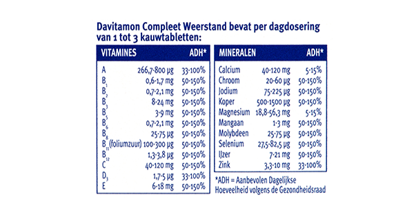 Davitamon Compleet Weerstand Bosvruchten kauwtabletten dosering 3