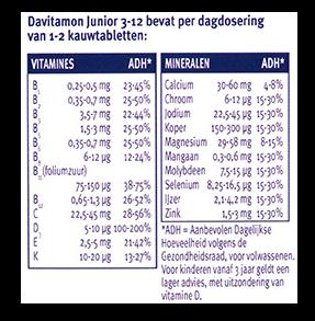 Davitamon Junior multifruit Kauwtabletten Dosering