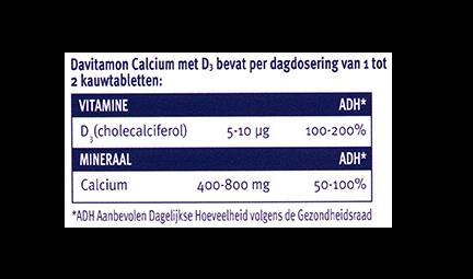 Davitamon Calcium D3 Gummies Dosering