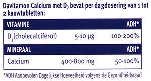 Davitamon Vitamine C forte Tabletten Dosering