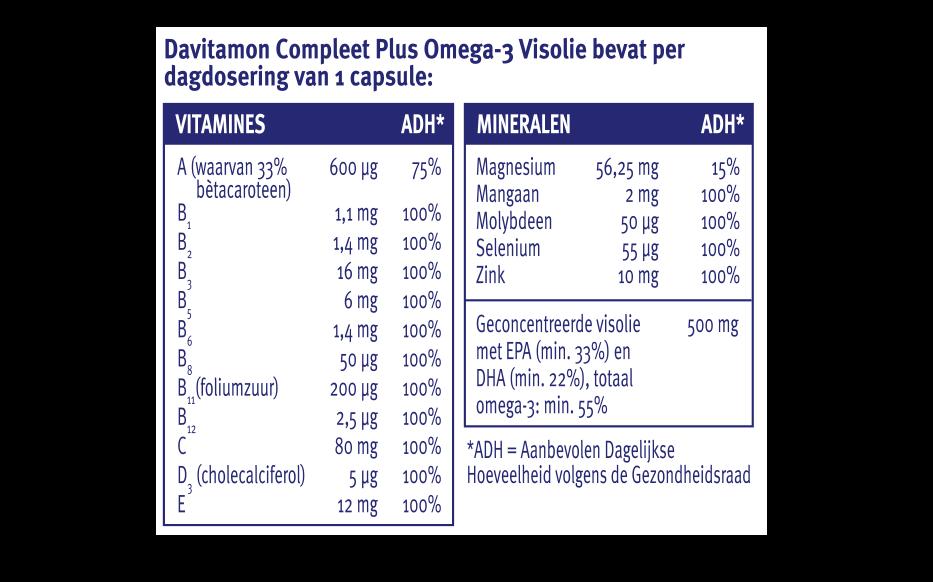 Davitamon Compleet Omega 3 Capsules dosering