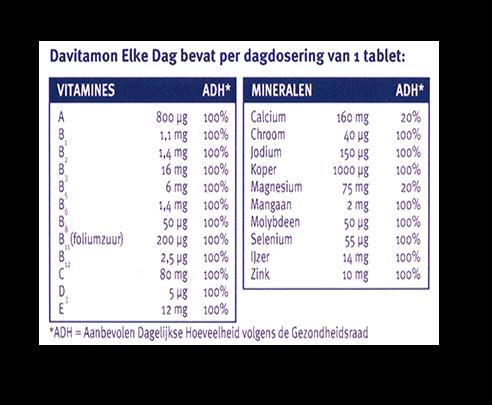 Davitamon Elke Dag Tabletten Dosering
