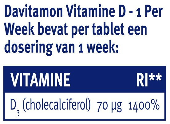 Davitamon Vitamine D week tabletten dosering