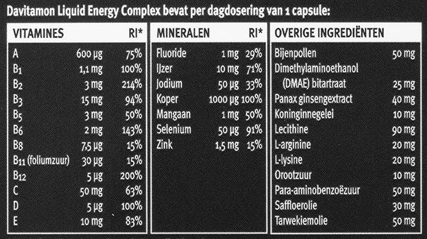 Davitamon Liquid Energy Complex RI tabel
